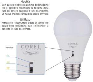 nuove lampade LED